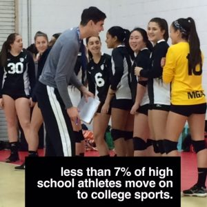 Supporting Multi-Sport Athletes